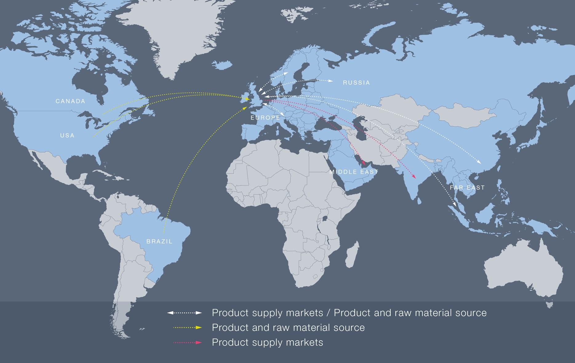 International Supply Chain | Falcon Panel Products